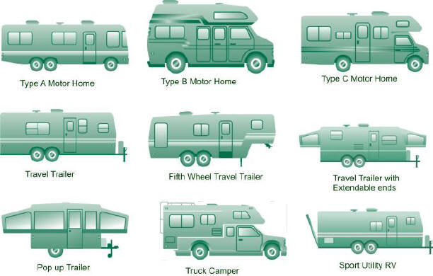 What S The Difference Everything You Need To Know About Rvs